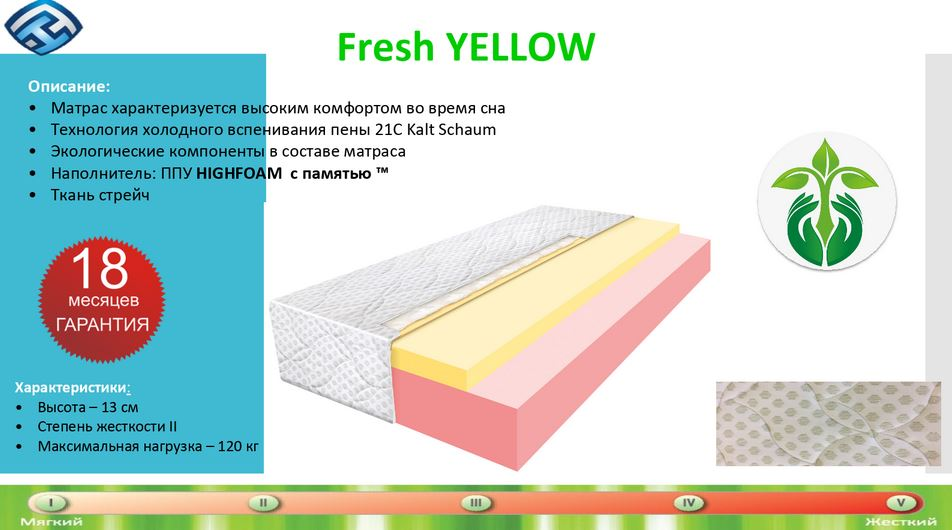 состав матраса Fresh Yellow